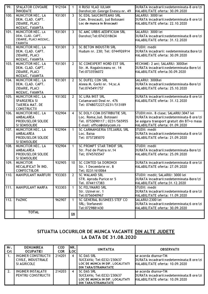 oferte de locuri de muncă de la casa sondaje